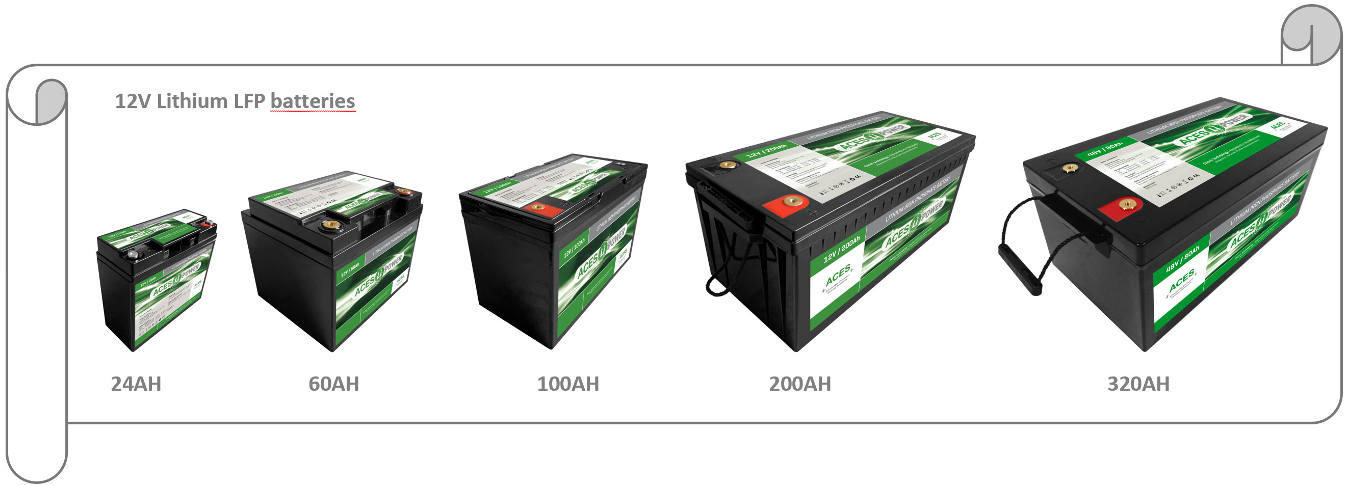 ACES Energy introduces new line of Lithium batteries in ABS case
