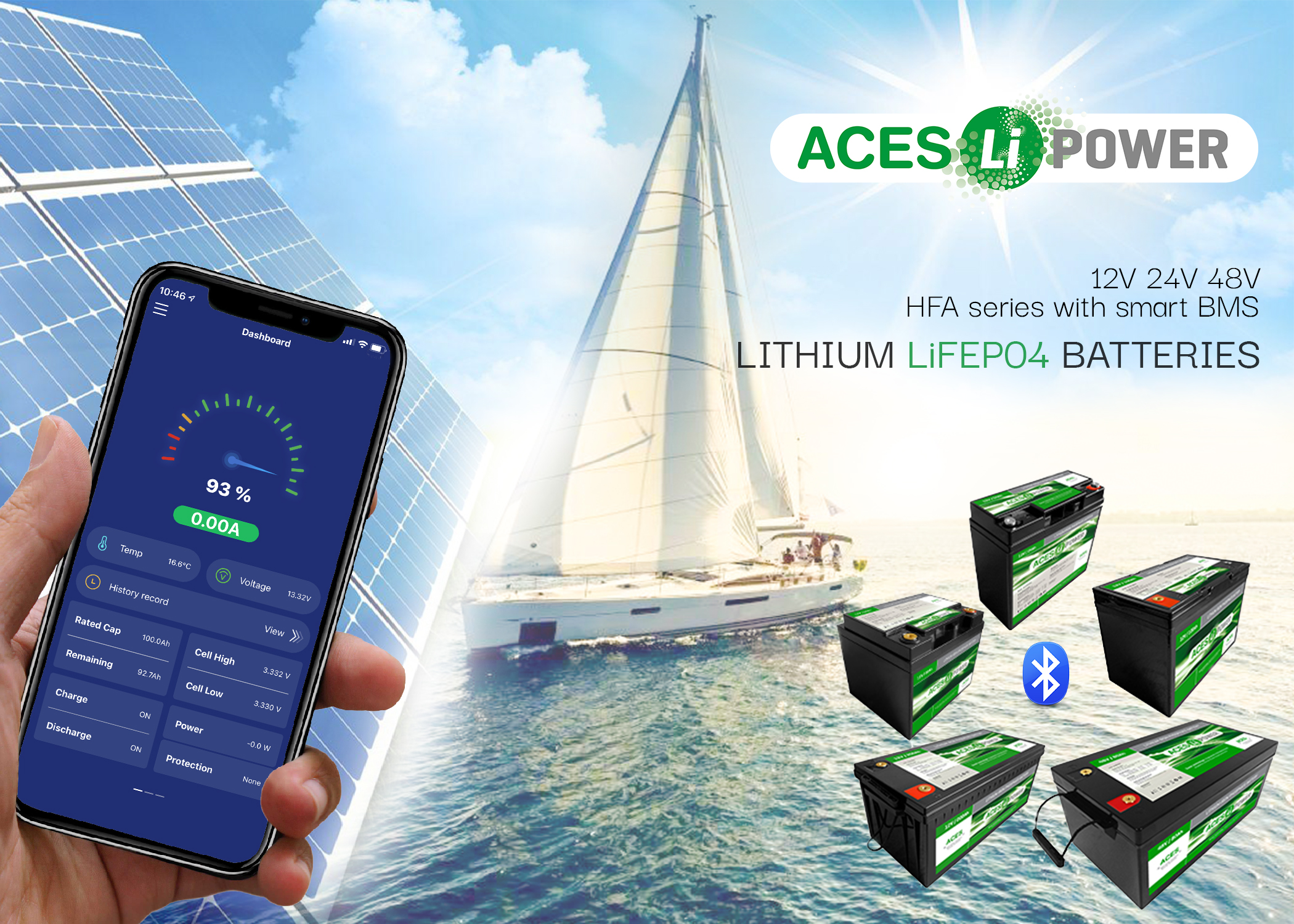 ACES Energy introduces new line of HFA Lithium batteries in ABS case